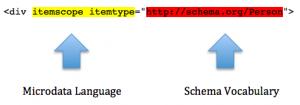به زبان گوگل سخن بگوییم - اطلاعات Schema