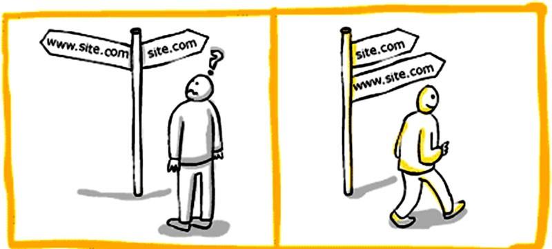 Canonical URL چیست؟