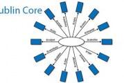 آموزش و ساخت Dublin Core Generator