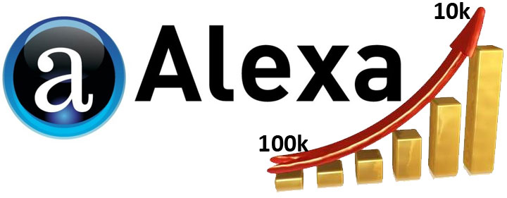 الکسا و نحوه سنجش رتبه الکسا (سئو موز)
