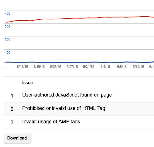 چطور از Google AMP در وب سایت وردپرس استفاده کنیم؟