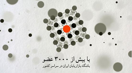 پارک بازار یابی ایران