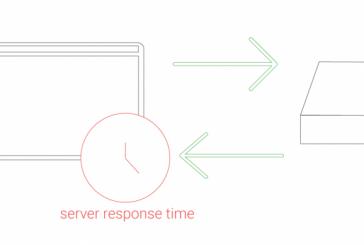 رفع ارور Improve Server Response Time